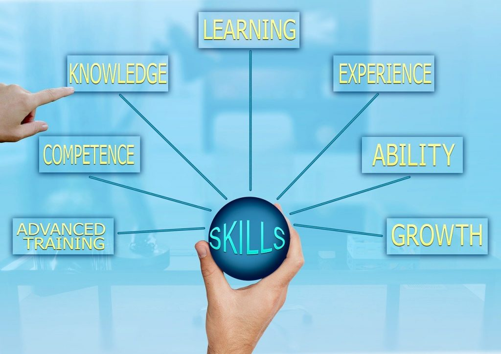 Konnect Services-OUR SERVICES, career coaching skills,